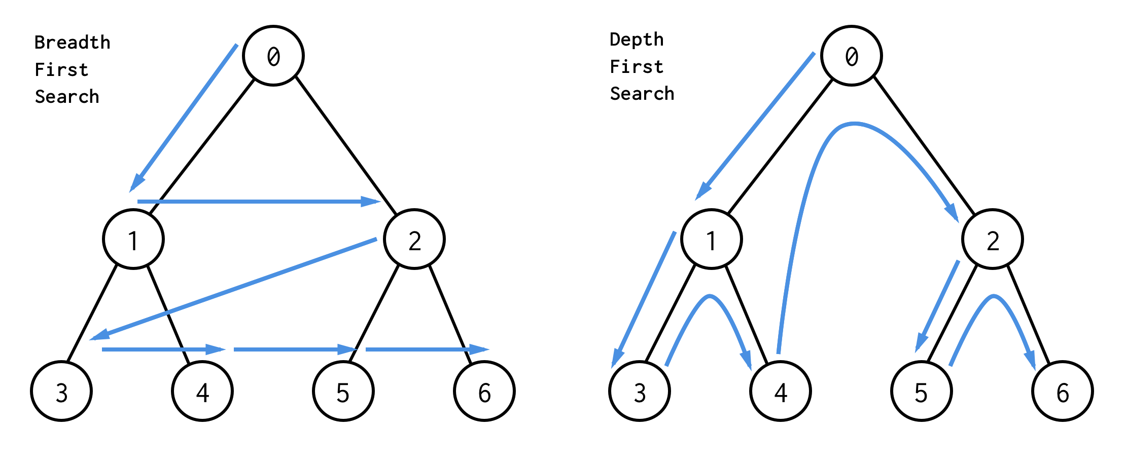 [تصویر:  467118_binary_tree_search.png]